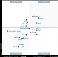 Magic Quadrant für Content Services Platforms von Gartner