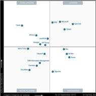 Magic Quadrant für Content Services Platforms (CSPs) von Gartner (Bild: Gartner)